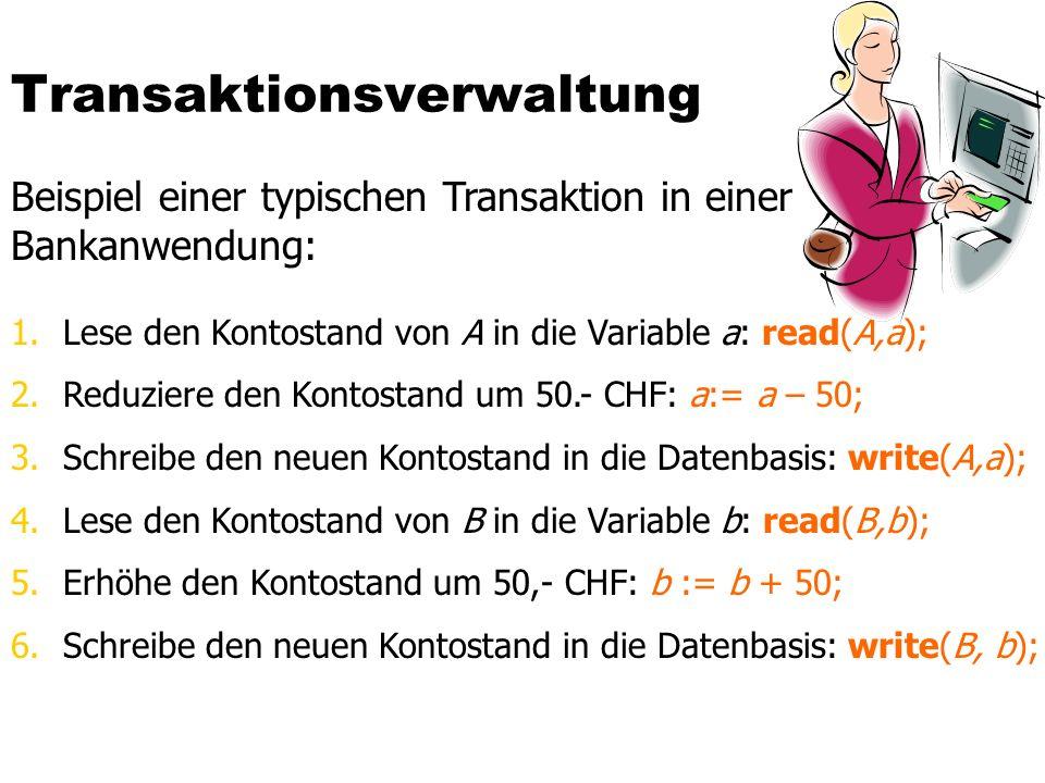 Transaktionsverwaltung Beispiel einer typischen Transaktion in einer Bankanwendung: 1.Lese den Kontostand von A in die Variable a: read(A,a); 2.Reduziere den Kontostand um 50.- CHF: a:= a – 50; 3.Schreibe den neuen Kontostand in die Datenbasis: write(A,a); 4.Lese den Kontostand von B in die Variable b: read(B,b); 5.Erhöhe den Kontostand um 50,- CHF: b := b + 50; 6.Schreibe den neuen Kontostand in die Datenbasis: write(B, b);