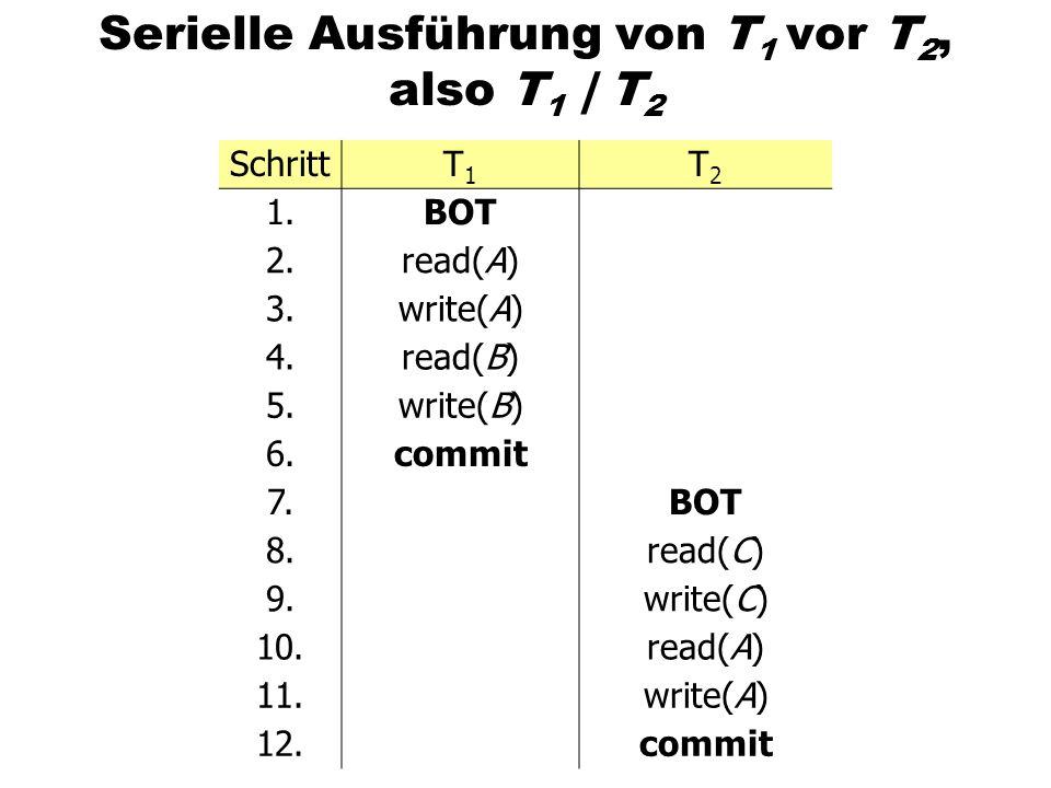 Serielle Ausführung von T 1 vor T 2, also T 1 | T 2 SchrittT1T1 T2T2 1.BOT 2.read(A) 3.write(A) 4.read(B) 5.write(B) 6.commit 7.BOT 8.read(C) 9.write(C) 10.read(A) 11.write(A) 12.commit