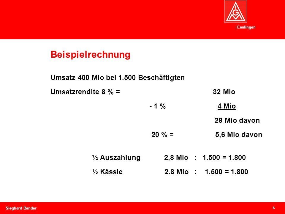 Esslingen Beispielrechnung 6 Sieghard Bender Umsatz 400 Mio bei 1.500 Beschäftigten Umsatzrendite 8 % = 32 Mio - 1 % 4 Mio 28 Mio davon 20 % = 5,6 Mio davon ½ Auszahlung 2,8 Mio : 1.500 = 1.800 ½ Kässle 2.8 Mio : 1.500 = 1.800