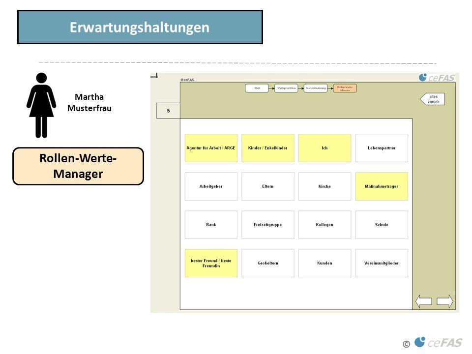 © Erwartungshaltungen Rollen-Werte- Manager Martha Musterfrau