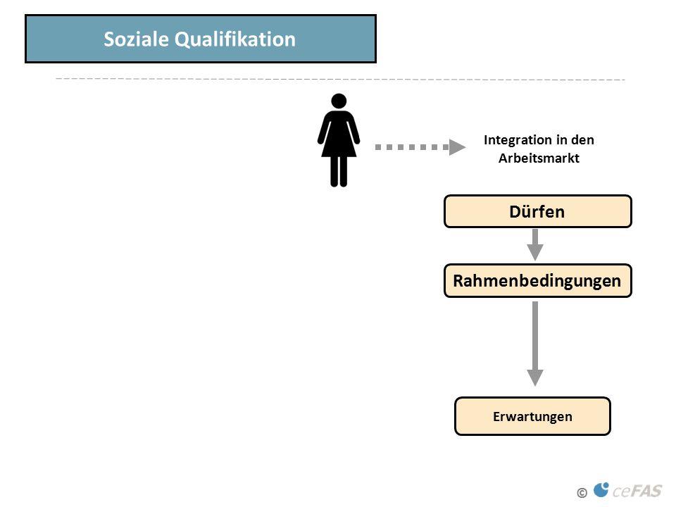 © Dürfen Soziale Qualifikation Erwartungen Integration in den Arbeitsmarkt Rahmenbedingungen