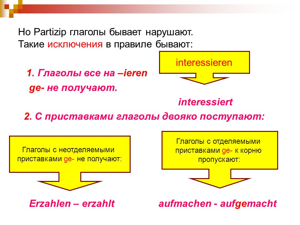 Но Partizip глаголы бывает нарушают. Такие исключения в правиле бывают: 1.
