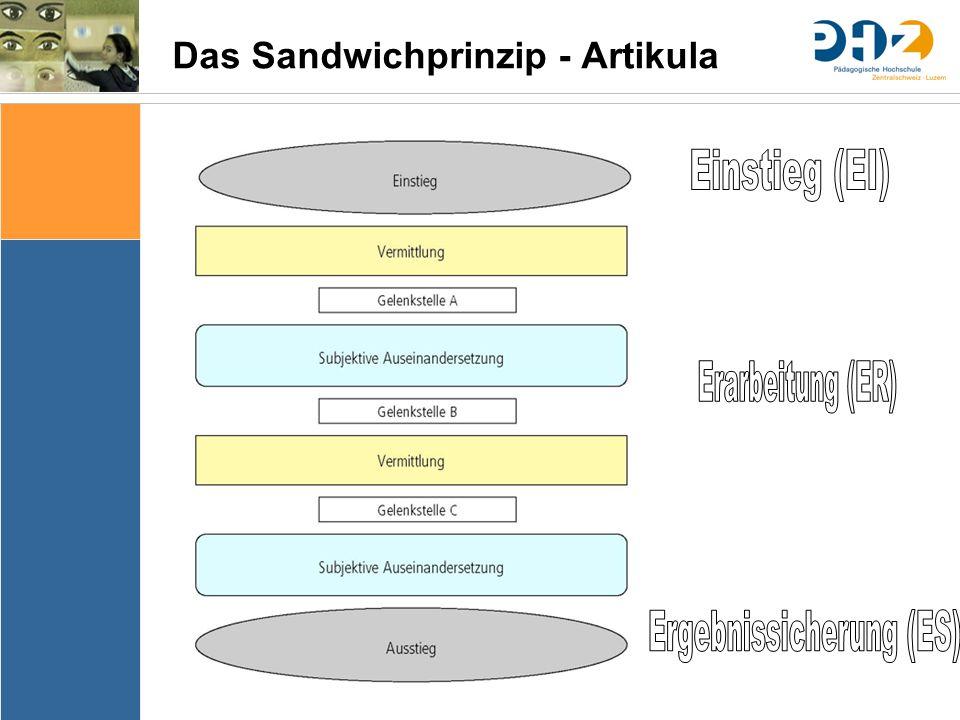 Sache Bedingungen Bedeutung & Sinn Thematik Lernziele Arrangements Ergebnissicherung Evaluation Das Sandwichprinzip - Artikula