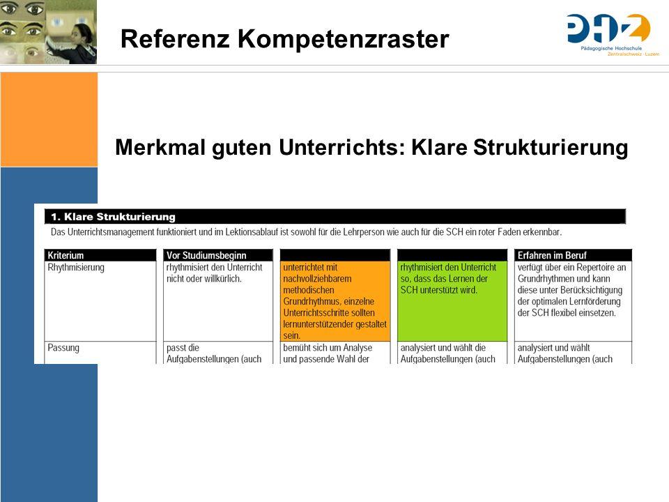 Sache Bedingungen Bedeutung & Sinn Thematik Lernziele Arrangements Ergebnissicherung Evaluation Referenz Kompetenzraster Merkmal guten Unterrichts: Klare Strukturierung