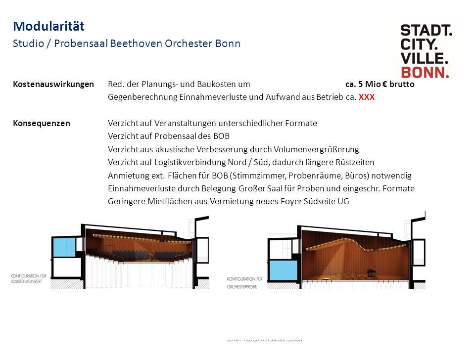 Studio / Probensaal Beethoven Orchester Bonn 15 Modularität KostenauswirkungenRed.