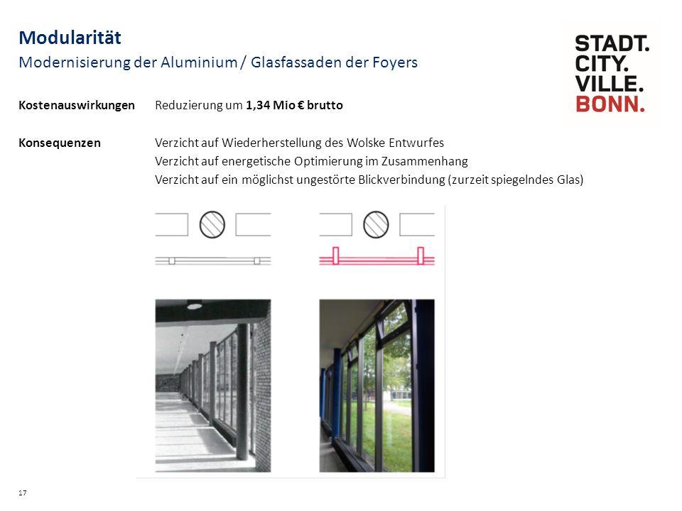 Modernisierung der Aluminium / Glasfassaden der Foyers 17 Modularität KostenauswirkungenReduzierung um 1,34 Mio € brutto KonsequenzenVerzicht auf Wiederherstellung des Wolske Entwurfes Verzicht auf energetische Optimierung im Zusammenhang Verzicht auf ein möglichst ungestörte Blickverbindung (zurzeit spiegelndes Glas)