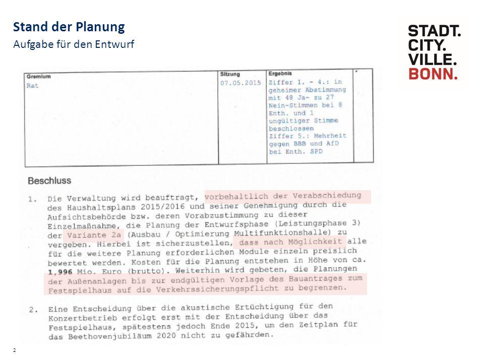 Aufgabe für den Entwurf 2 Stand der Planung