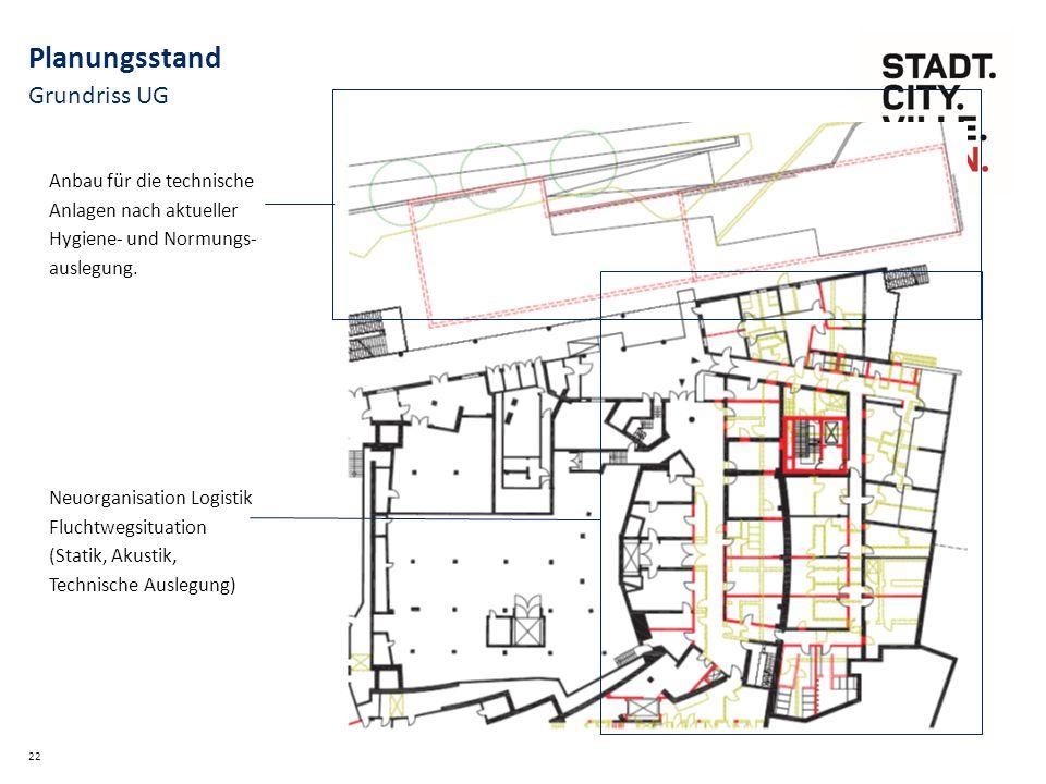 Grundriss UG 22 Planungsstand Anbau für die technische Anlagen nach aktueller Hygiene- und Normungs- auslegung.
