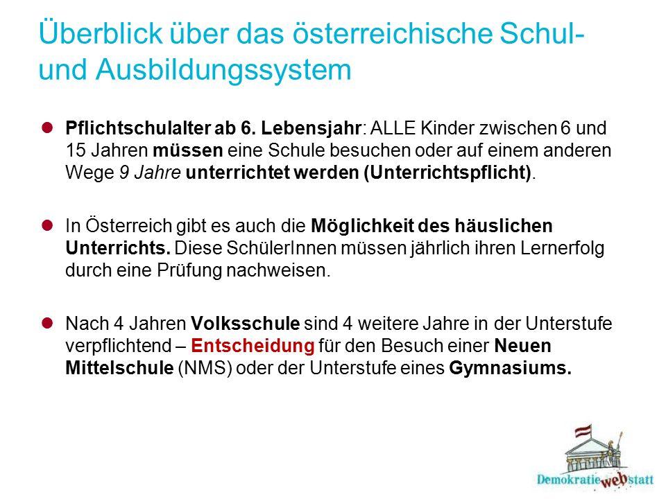 Überblick über das österreichische Schul- und Ausbildungssystem Pflichtschulalter ab 6. Lebensjahr: ALLE Kinder zwischen 6 und 15 Jahren müssen eine S