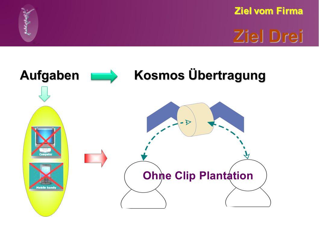 Ziel vom Firma Ziel Drei Kosmos Übertragung Aufgaben Ohne Clip Plantation