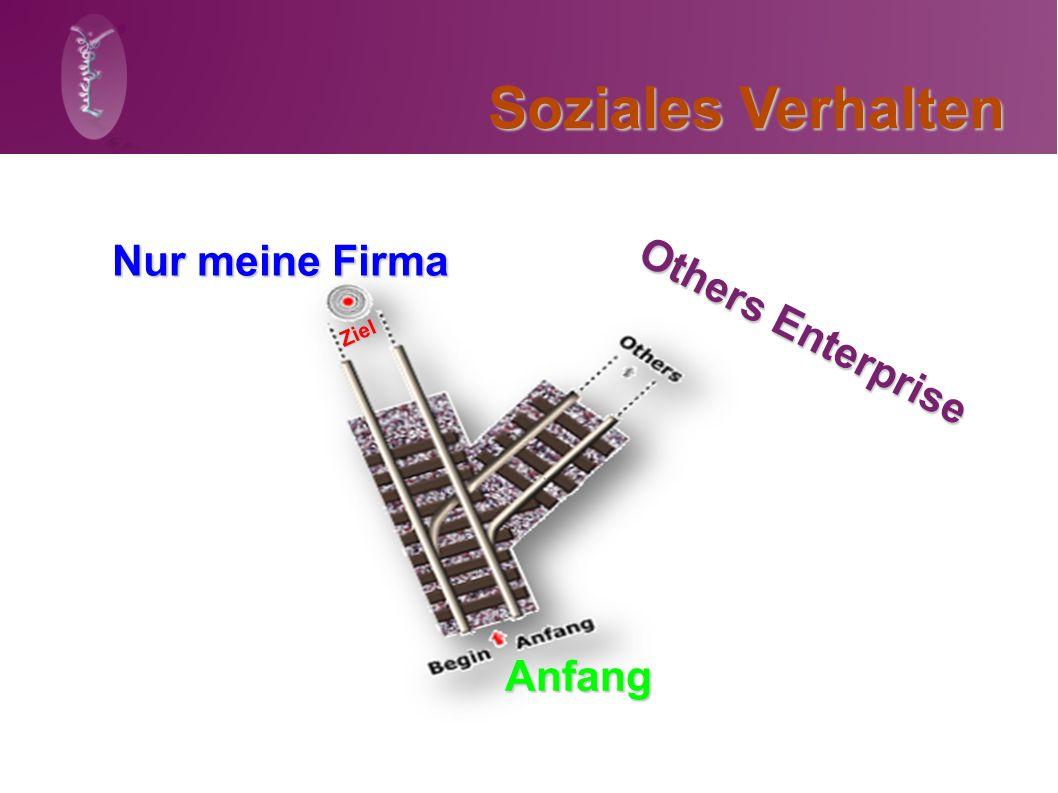 Nur meine Firma Soziales Verhalten Others Enterprise Anfang Ziel