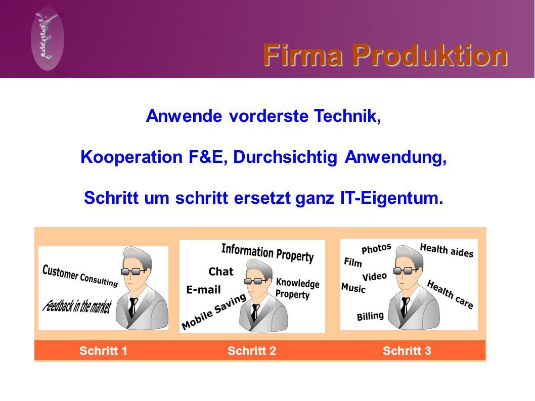 Firma Produktion Anwende vorderste Technik, Kooperation F&E, Durchsichtig Anwendung, Schritt um schritt ersetzt ganz IT-Eigentum. Firma Produktion Sch