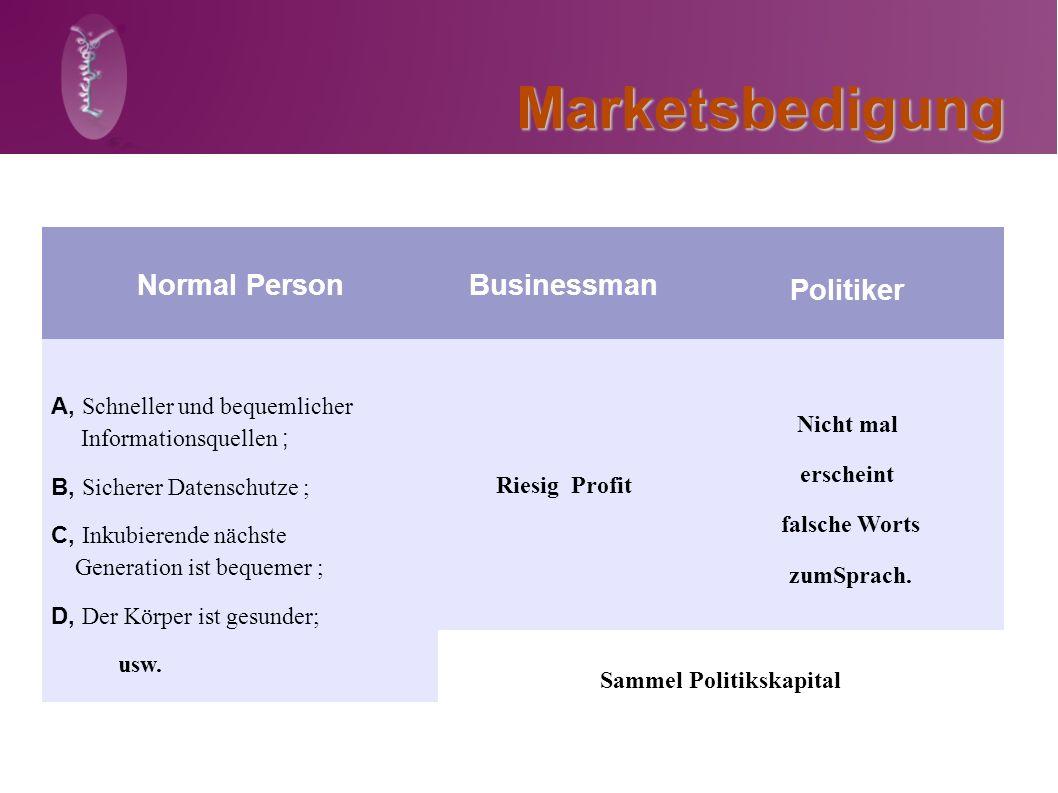 Marketsbedigung Normal PersonBusinessman Politiker A, Schneller und bequemlicher Informationsquellen ; B, Sicherer Datenschutze ; C, Inkubierende näch