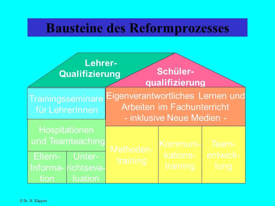 Bausteine des Reformprozesses Lehrer- Qualifizierung Schüler- qualifizierung Eigenverantwortliches Lernen und Arbeiten im Fachunterricht - inklusive N