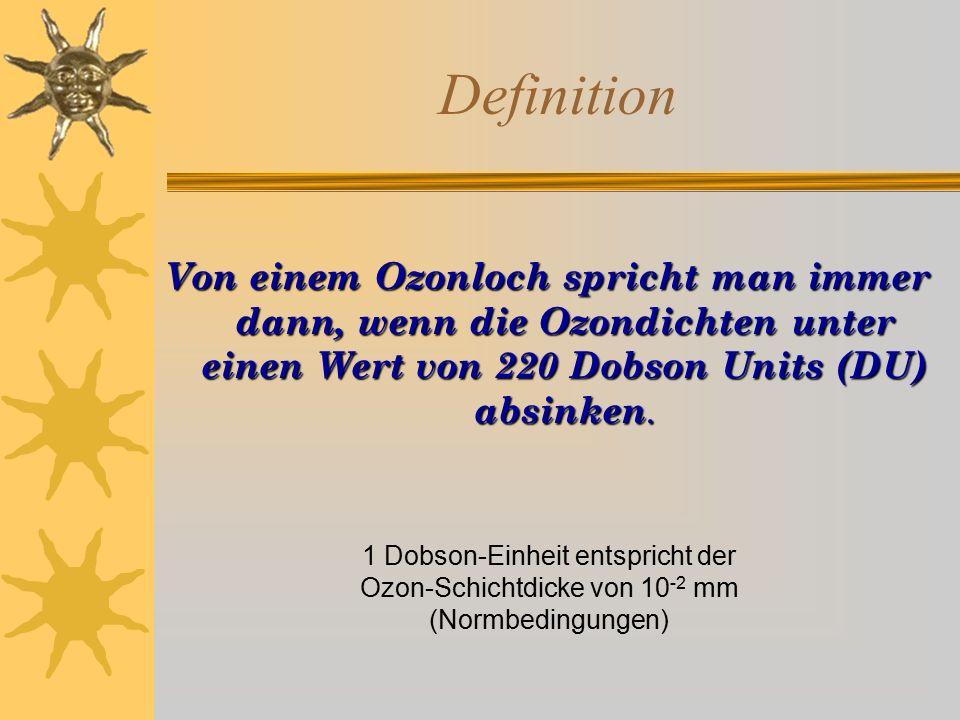 Definition Von einem Ozonloch spricht man immer dann, wenn die Ozondichten unter einen Wert von 220 Dobson Units (DU) absinken. 1 Dobson-Einheit entsp