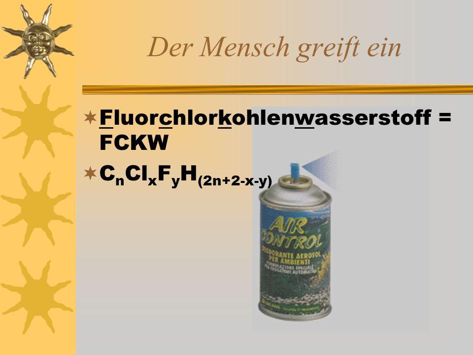 Der Mensch greift ein  Fluorchlorkohlenwasserstoff = FCKW  C n Cl x F y H (2n+2-x-y)