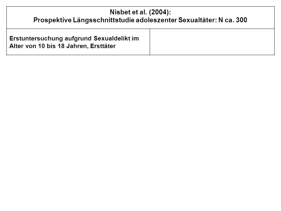 Nisbet et al. (2004): Prospektive Längsschnittstudie adoleszenter Sexualtäter: N ca.