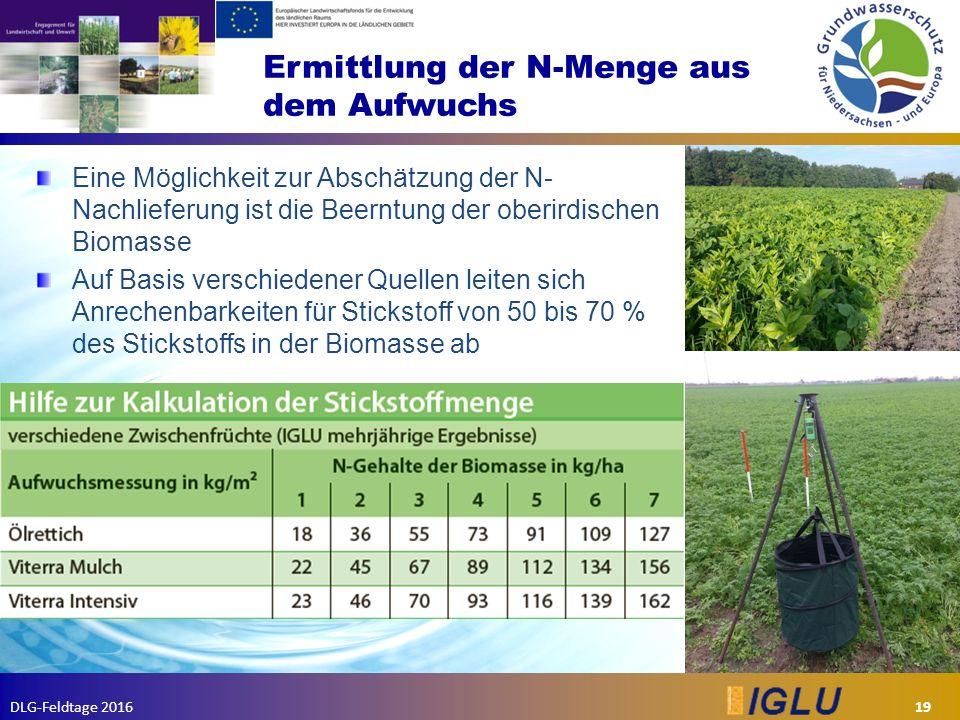 DLG-Feldtage 2016 Ermittlung der N-Menge aus dem Aufwuchs 19 Eine Möglichkeit zur Abschätzung der N- Nachlieferung ist die Beerntung der oberirdischen Biomasse Auf Basis verschiedener Quellen leiten sich Anrechenbarkeiten für Stickstoff von 50 bis 70 % des Stickstoffs in der Biomasse ab