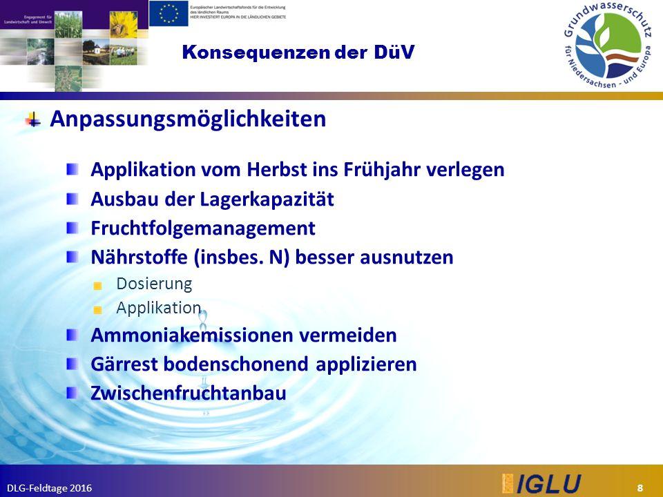 DLG-Feldtage 2016 Konsequenzen der DüV Anpassungsmöglichkeiten Applikation vom Herbst ins Frühjahr verlegen Ausbau der Lagerkapazität Fruchtfolgemanagement Nährstoffe (insbes.