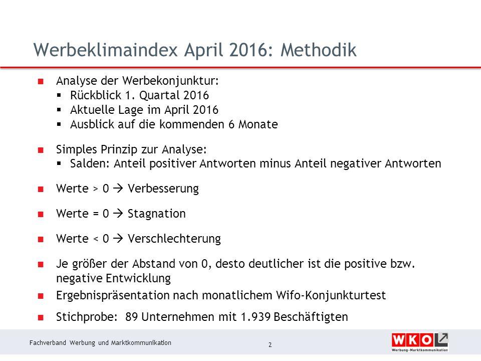 Fachverband Werbung und Marktkommunikation Werbeklimaindex April 2016: Methodik Analyse der Werbekonjunktur:  Rückblick 1. Quartal 2016  Aktuelle La