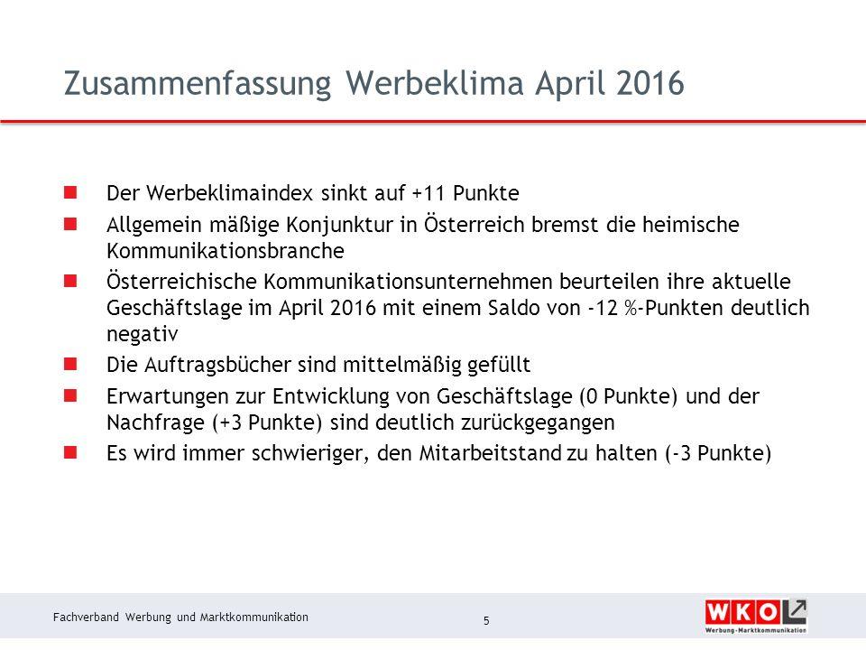 Fachverband Werbung und Marktkommunikation Zusammenfassung Werbeklima April 2016 Der Werbeklimaindex sinkt auf +11 Punkte Allgemein mäßige Konjunktur