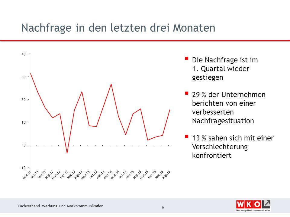 Fachverband Werbung und Marktkommunikation Nachfrage in den letzten drei Monaten 6  Die Nachfrage ist im 1. Quartal wieder gestiegen  29 % der Unter