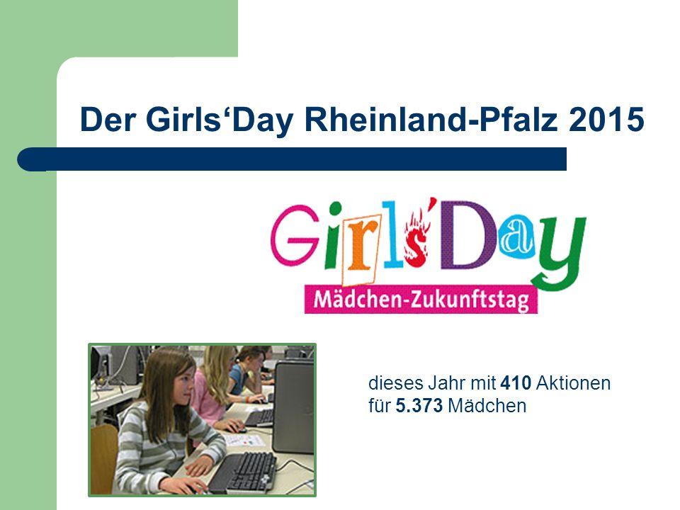 Der Girls'Day Rheinland-Pfalz 2015 dieses Jahr mit 410 Aktionen für 5.373 Mädchen
