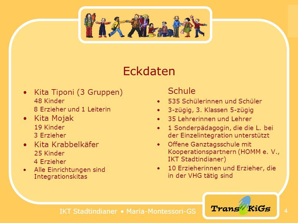 IKT Stadtindianer Maria-Montessori-GS 4 Eckdaten Kita Tiponi (3 Gruppen) 48 Kinder 8 Erzieher und 1 Leiterin Kita Mojak 19 Kinder 3 Erzieher Kita Krab