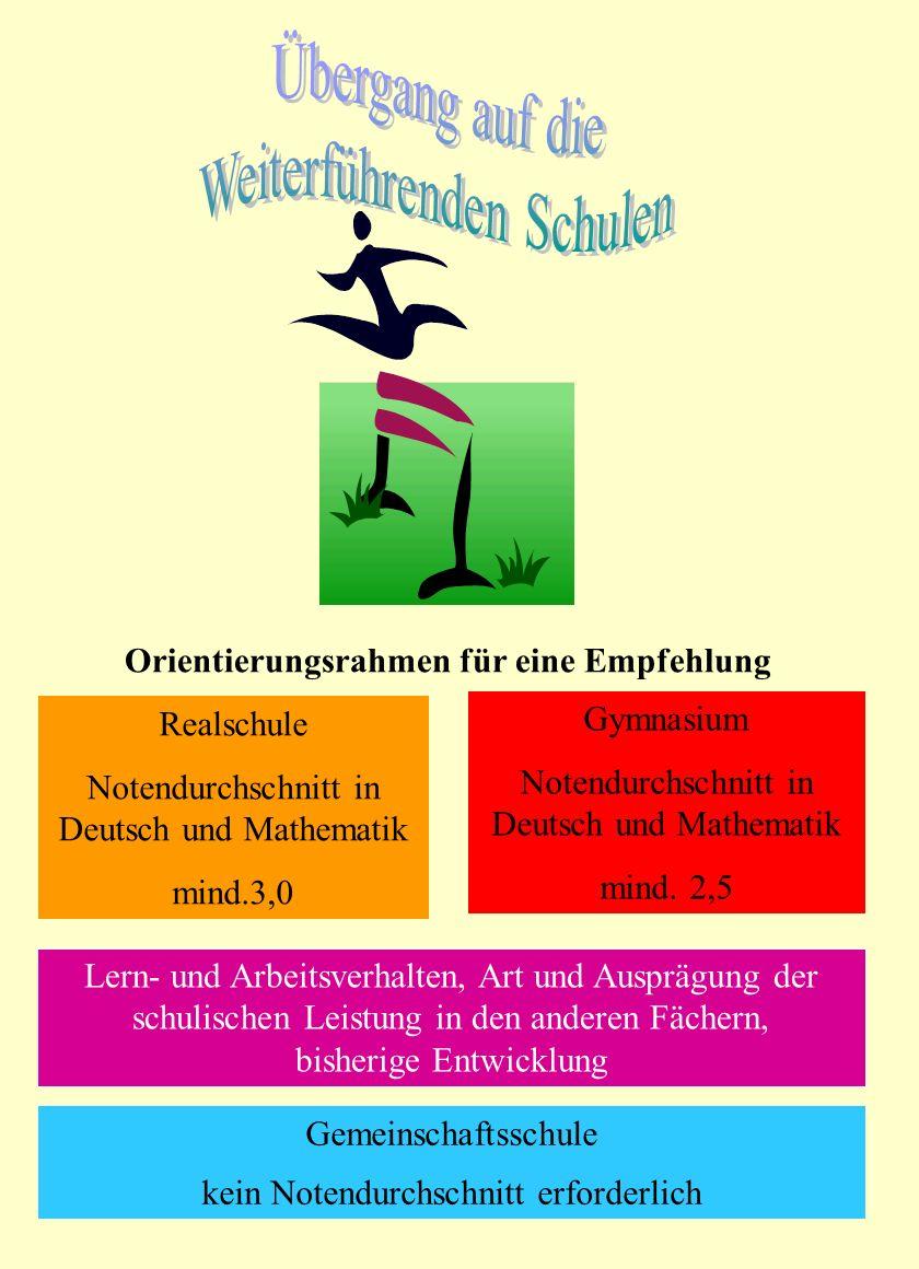 Orientierungsrahmen für eine Empfehlung Realschule Notendurchschnitt in Deutsch und Mathematik mind.3,0 Gymnasium Notendurchschnitt in Deutsch und Mathematik mind.