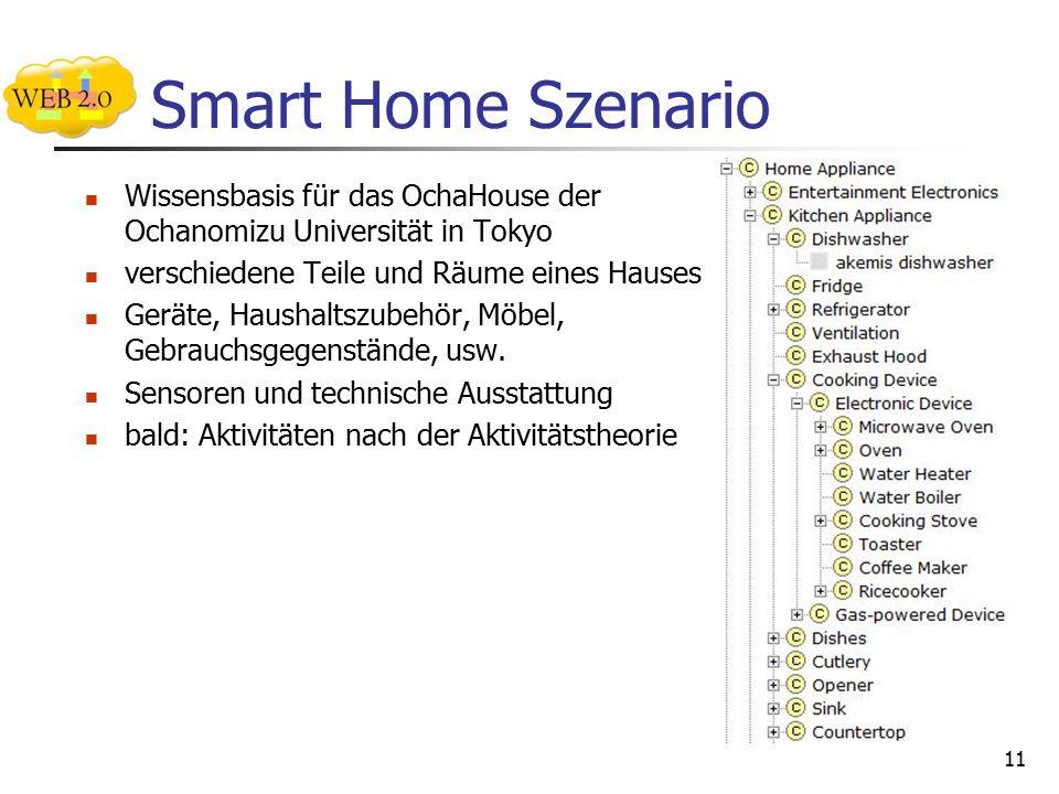Smart Home Szenario Wissensbasis für das OchaHouse der Ochanomizu Universität in Tokyo verschiedene Teile und Räume eines Hauses Geräte, Haushaltszubehör, Möbel, Gebrauchsgegenstände, usw.