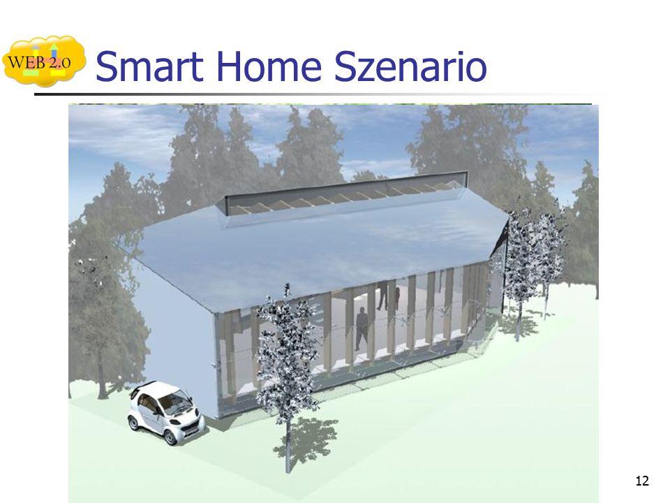 Smart Home Szenario 12
