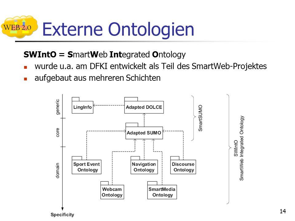 Externe Ontologien SWIntO = SmartWeb Integrated Ontology wurde u.a.
