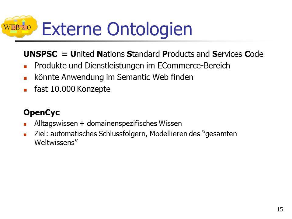 Externe Ontologien UNSPSC = United Nations Standard Products and Services Code Produkte und Dienstleistungen im ECommerce-Bereich könnte Anwendung im Semantic Web finden fast 10.000 Konzepte OpenCyc Alltagswissen + domainenspezifisches Wissen Ziel: automatisches Schlussfolgern, Modellieren des gesamten Weltwissens 15