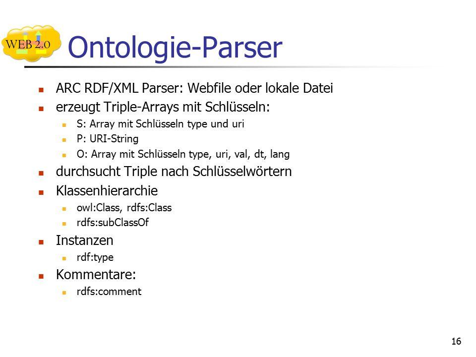 Ontologie-Parser ARC RDF/XML Parser: Webfile oder lokale Datei erzeugt Triple-Arrays mit Schlüsseln: S: Array mit Schlüsseln type und uri P: URI-String O: Array mit Schlüsseln type, uri, val, dt, lang durchsucht Triple nach Schlüsselwörtern Klassenhierarchie owl:Class, rdfs:Class rdfs:subClassOf Instanzen rdf:type Kommentare: rdfs:comment 16