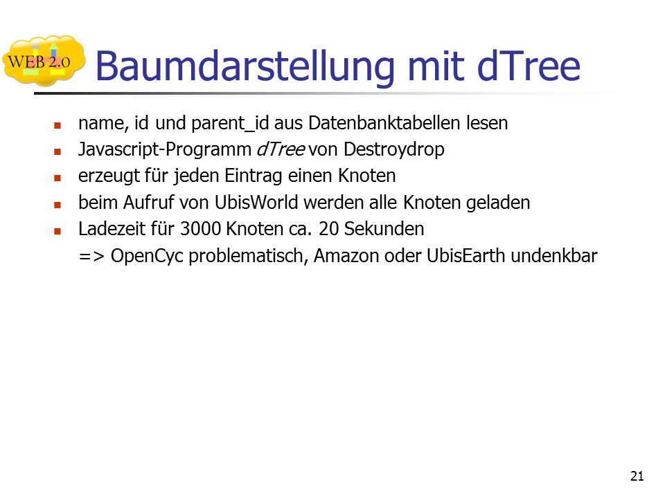 Baumdarstellung mit dTree name, id und parent_id aus Datenbanktabellen lesen Javascript-Programm dTree von Destroydrop erzeugt für jeden Eintrag einen Knoten beim Aufruf von UbisWorld werden alle Knoten geladen Ladezeit für 3000 Knoten ca.