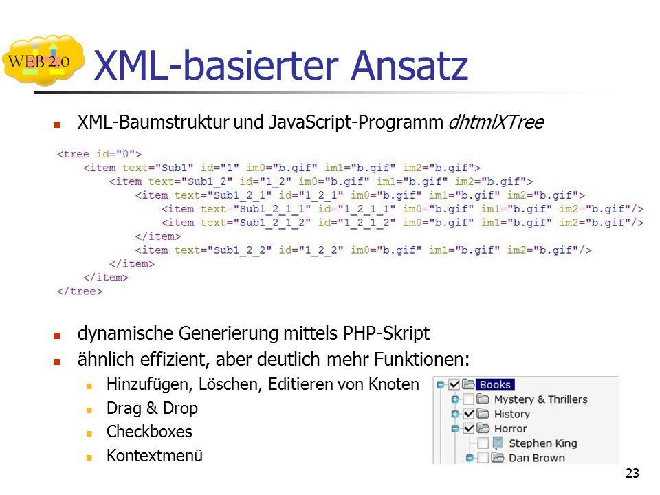 XML-basierter Ansatz XML-Baumstruktur und JavaScript-Programm dhtmlXTree dynamische Generierung mittels PHP-Skript ähnlich effizient, aber deutlich mehr Funktionen: Hinzufügen, Löschen, Editieren von Knoten Drag & Drop Checkboxes Kontextmenü 23