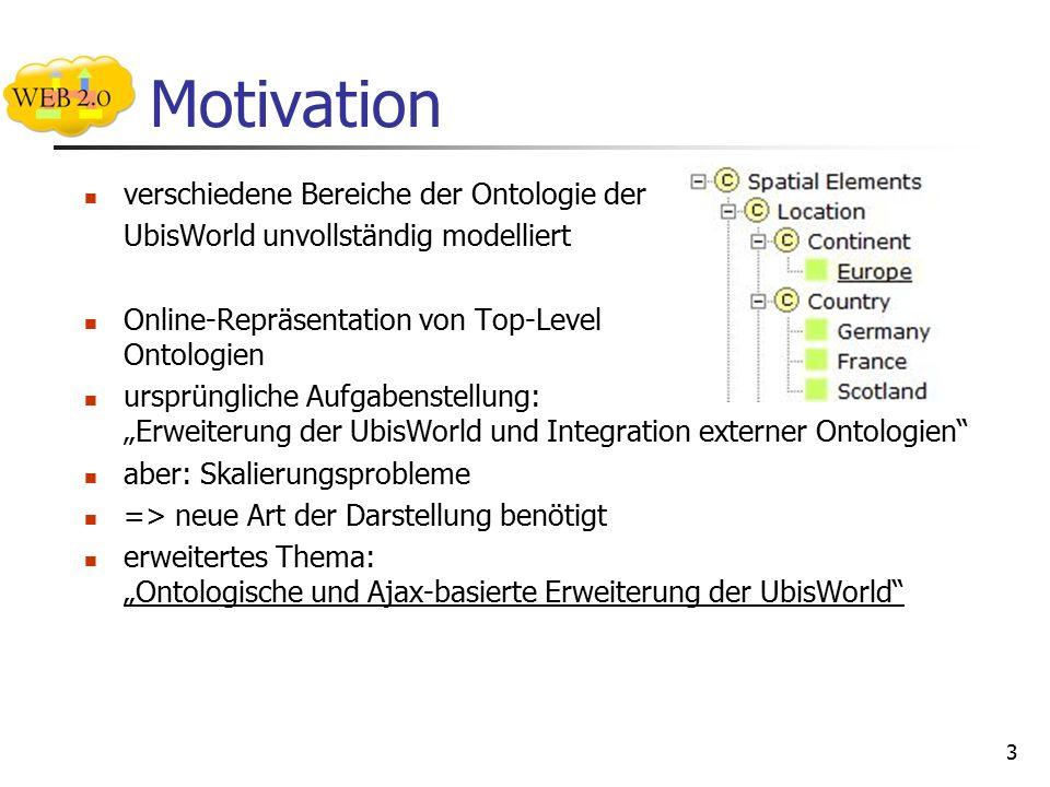 """Motivation verschiedene Bereiche der Ontologie der UbisWorld unvollständig modelliert Online-Repräsentation von Top-Level Ontologien ursprüngliche Aufgabenstellung: """"Erweiterung der UbisWorld und Integration externer Ontologien aber: Skalierungsprobleme => neue Art der Darstellung benötigt erweitertes Thema: """"Ontologische und Ajax-basierte Erweiterung der UbisWorld 3"""