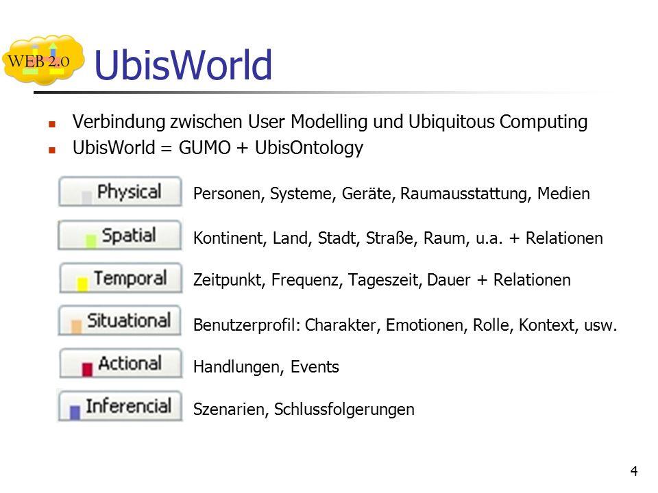 UbisWorld Verbindung zwischen User Modelling und Ubiquitous Computing UbisWorld = GUMO + UbisOntology Personen, Systeme, Geräte, Raumausstattung, Medien Kontinent, Land, Stadt, Straße, Raum, u.a.