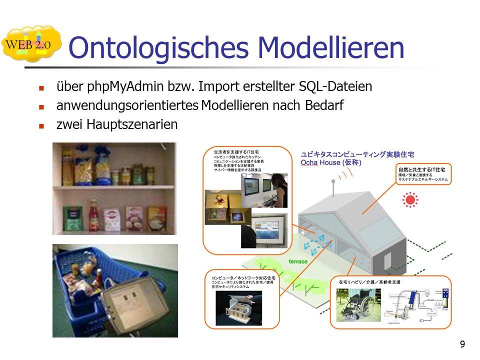 Ontologisches Modellieren über phpMyAdmin bzw.