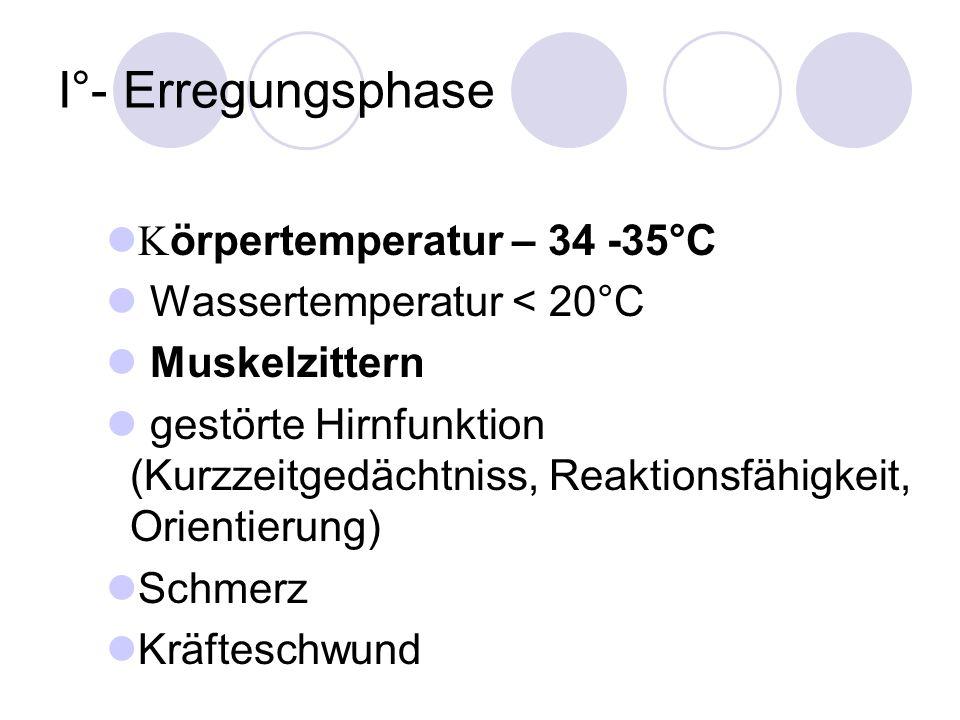 I°- Erregungsphase  örpertemperatur – 34 -35°C Wassertemperatur < 20°C Muskelzittern gestörte Hirnfunktion (Kurzzeitgedächtniss, Reaktionsfähigkeit,
