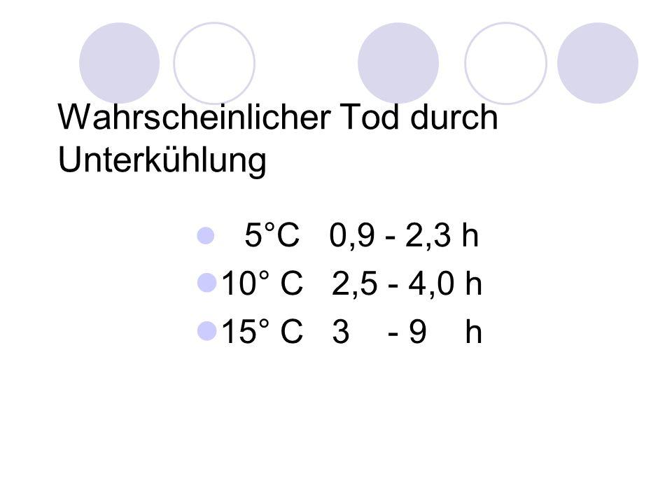 Wahrscheinlicher Tod durch Unterkühlung 5°C 0,9 - 2,3 h 10° C 2,5 - 4,0 h 15° C 3 - 9 h
