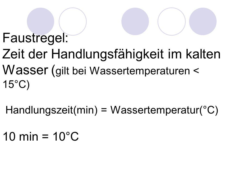 Faustregel: Zeit der Handlungsfähigkeit im kalten Wasser ( gilt bei Wassertemperaturen < 15°C) Handlungszeit(min) = Wassertemperatur(°C) 10 min = 10°C