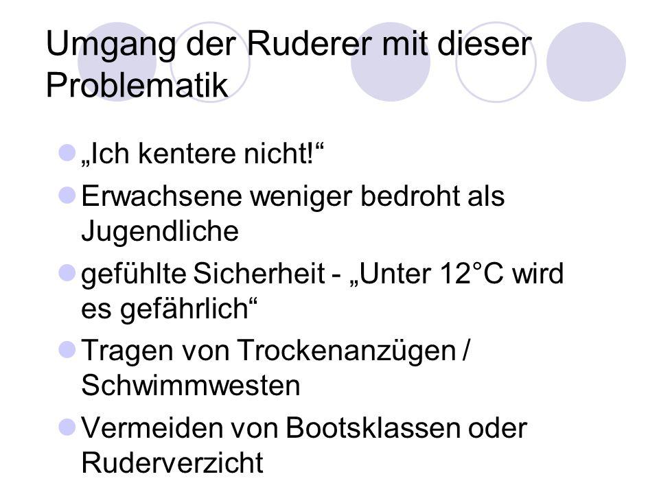 Rettungsgrundsätze bei Gekenterten - Dreimal Raus .