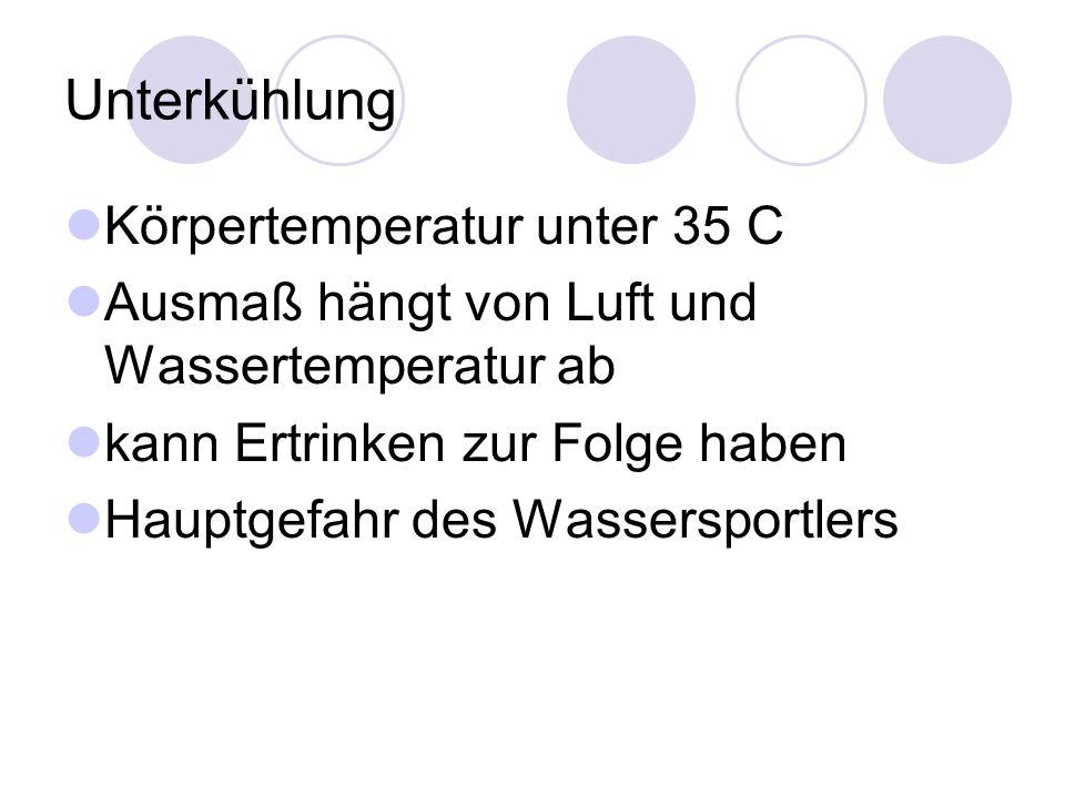 Formen der Wärmeabgabe - Verlustes - Wärmeleitung Wärmeströmung Verdunstung Körperstrahlung Atmung