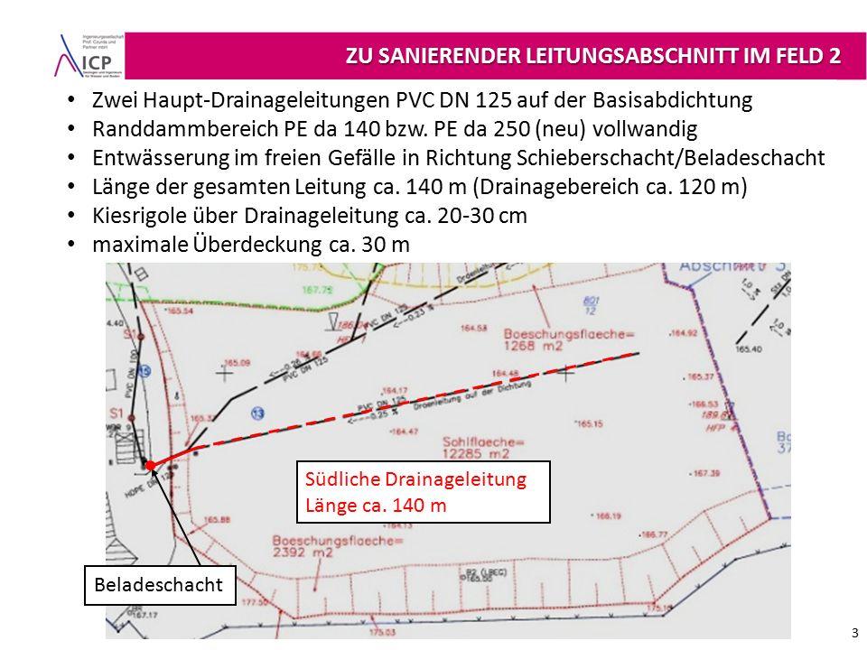 ZU SANIERENDER LEITUNGSABSCHNITT IM FELD 2 3 Beladeschacht Südliche Drainageleitung Länge ca.