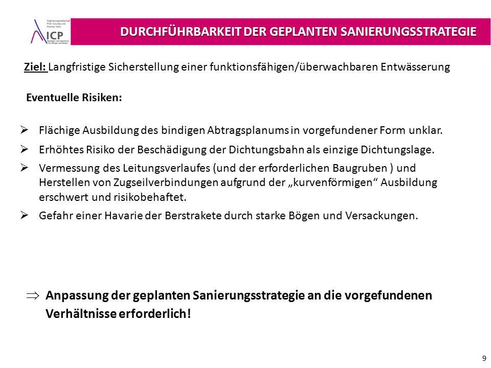 DURCHFÜHRBARKEIT DER GEPLANTEN SANIERUNGSSTRATEGIE 9  Flächige Ausbildung des bindigen Abtragsplanums in vorgefundener Form unklar.