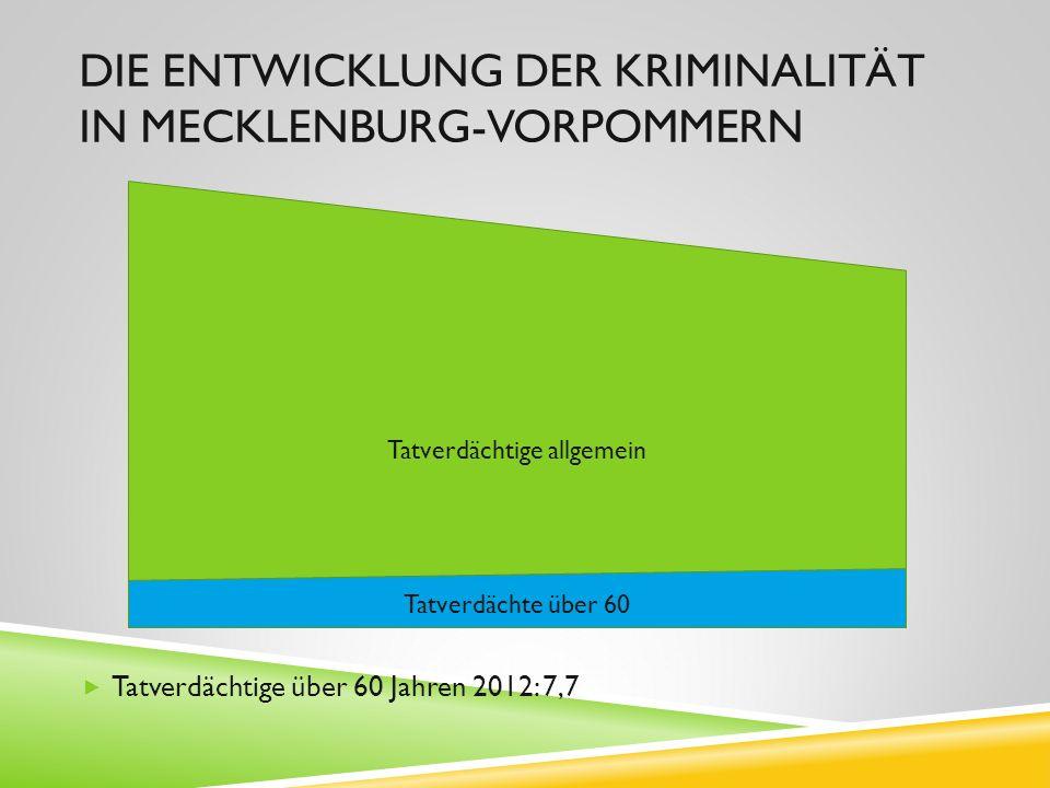 DIE ENTWICKLUNG DER KRIMINALITÄT IN MECKLENBURG-VORPOMMERN Tatverdächtige allgemein Tatverdächte über 60  Tatverdächtige über 60 Jahren 2012: 7,7