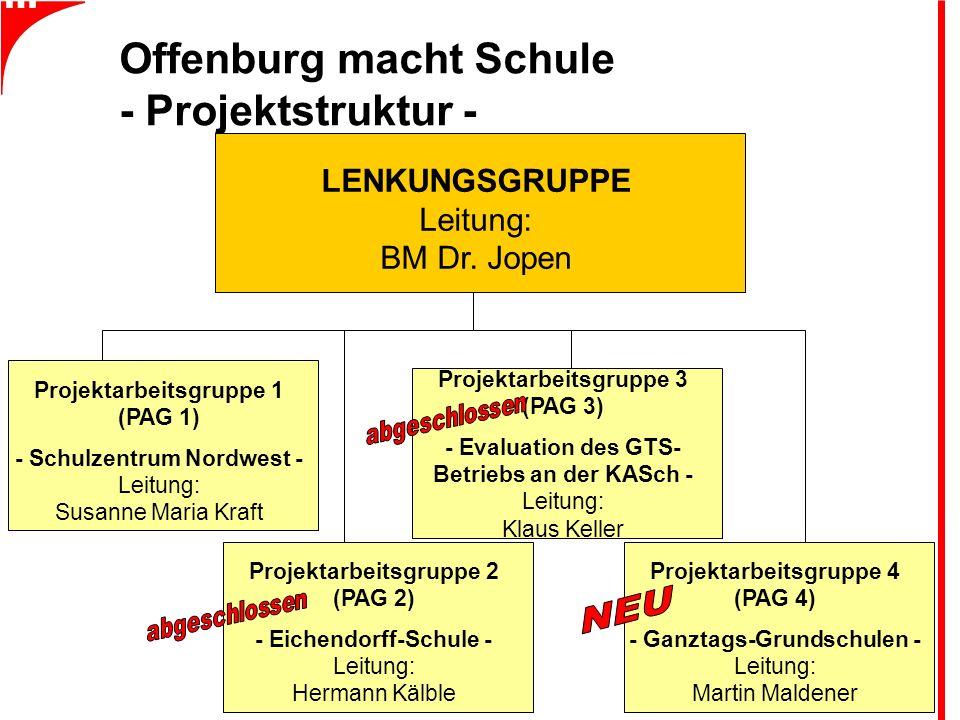 Offenburg macht Schule - Projektstruktur - LENKUNGSGRUPPE Leitung: BM Dr.