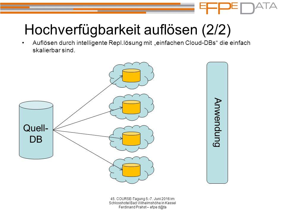 """Hochverfügbarkeit auflösen (2/2) Auflösen durch intelligente Repl.lösung mit """"einfachen Cloud-DBs die einfach skalierbar sind."""