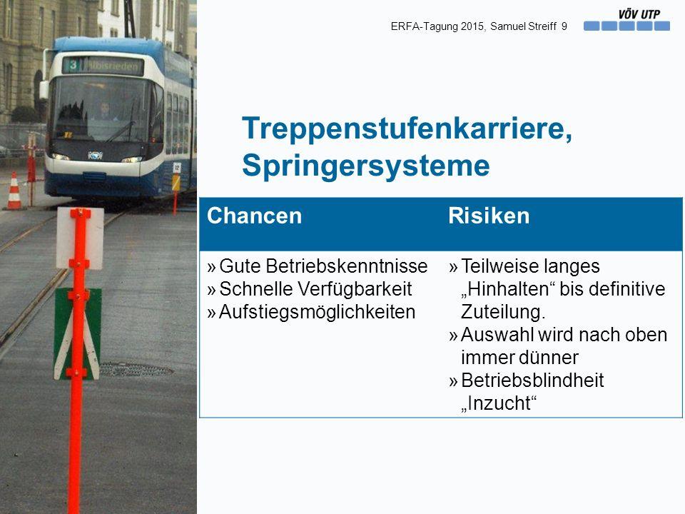 """9 Treppenstufenkarriere, Springersysteme ChancenRisiken »Gute Betriebskenntnisse »Schnelle Verfügbarkeit »Aufstiegsmöglichkeiten »Teilweise langes """"Hinhalten bis definitive Zuteilung."""